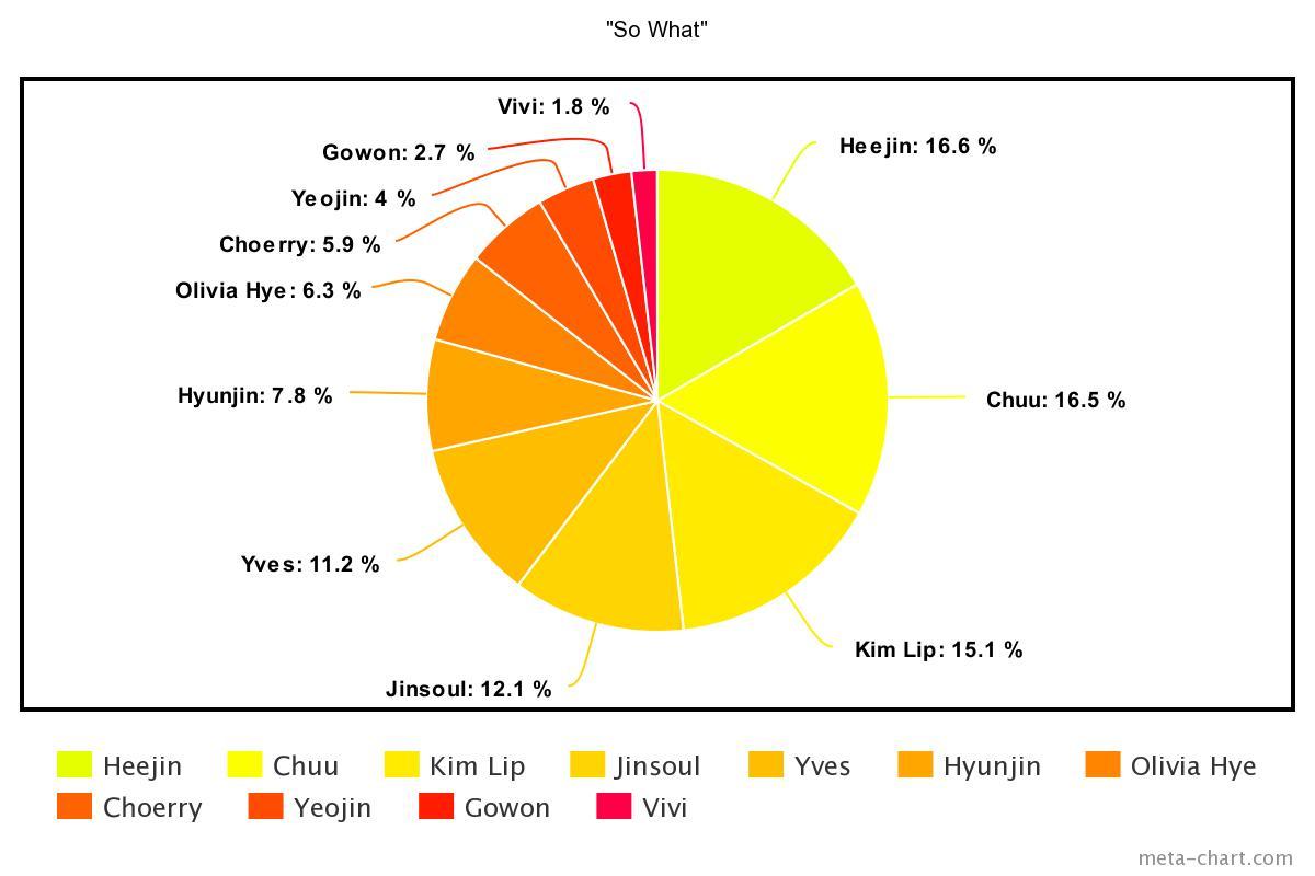 meta-chart - 2021-01-11T210643.677