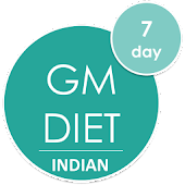 Indian GM Diet weight loss