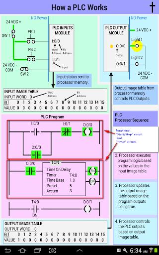 download plc simulator mechatronics plc ladder logic plc google