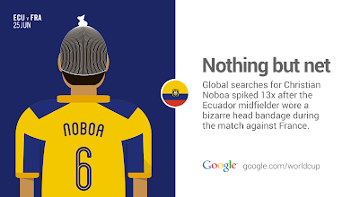 Photo: Noboa can hold his head high. #ECUvFRA #GoogleTrends