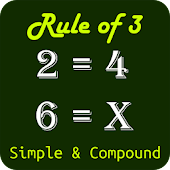 Rule of 3 - Simple & Compound