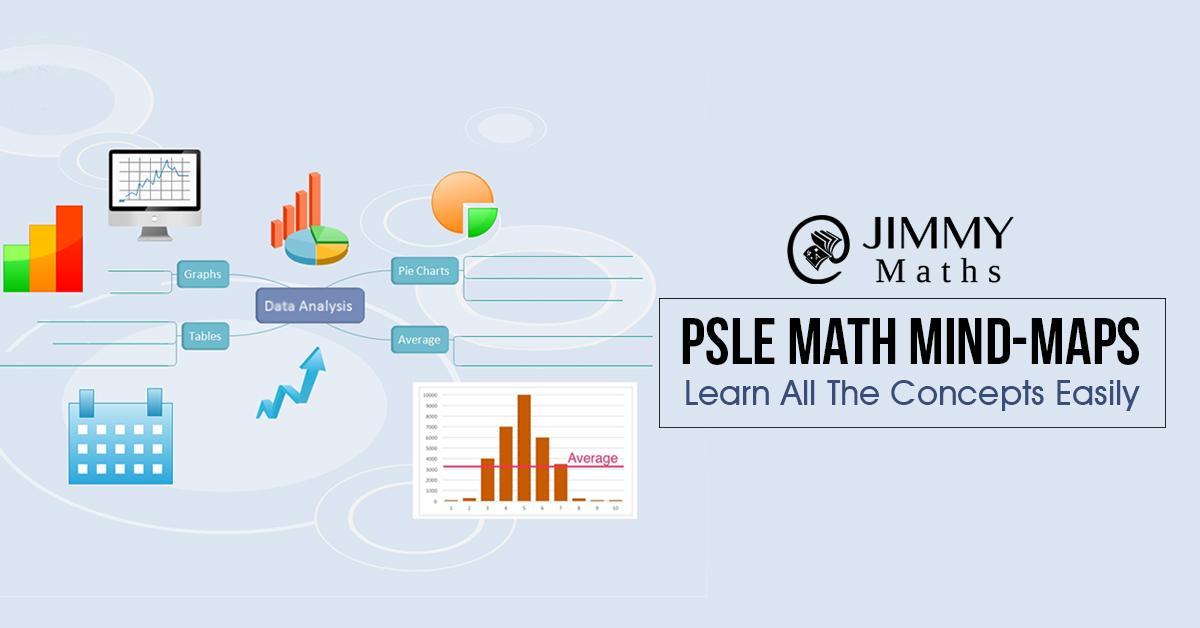 Understanding Nets of Solids (PSLE Math) - Jimmy Maths