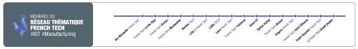 Ligne membres réseau thématique IoT Manufacturing