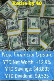 November 2016 Goals and Financial Updates thumbnail