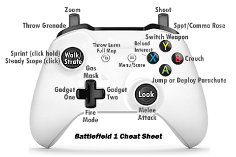 Cheat Sheet for Battlefield 1- screenshot