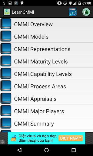 Learn CMMI
