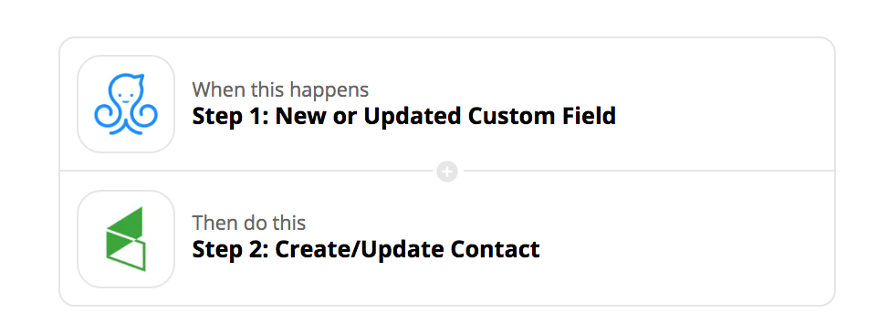 Zapier integration for ManyChat and Infusionsoft