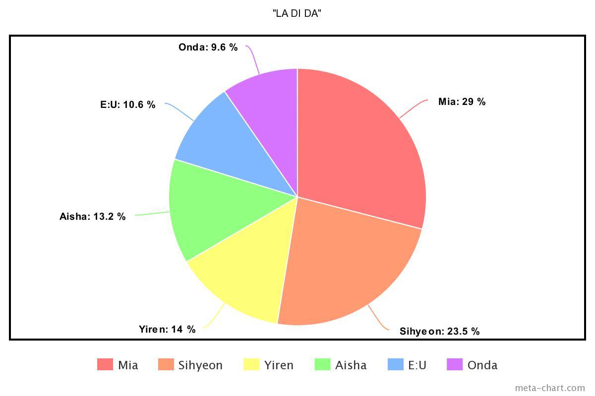 meta-chart - 2020-10-26T150243.273