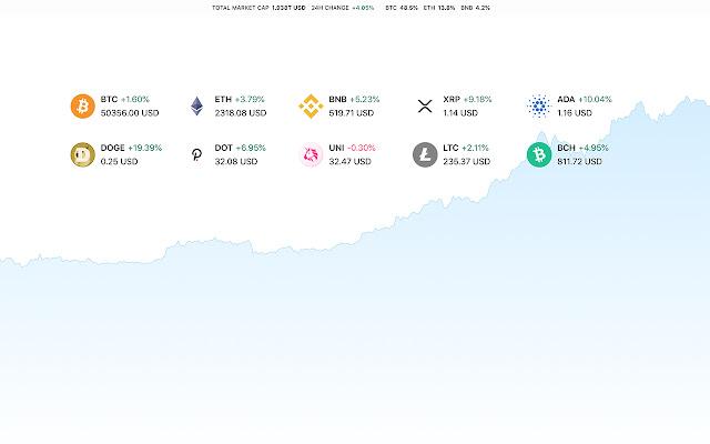 Crypto New Tab