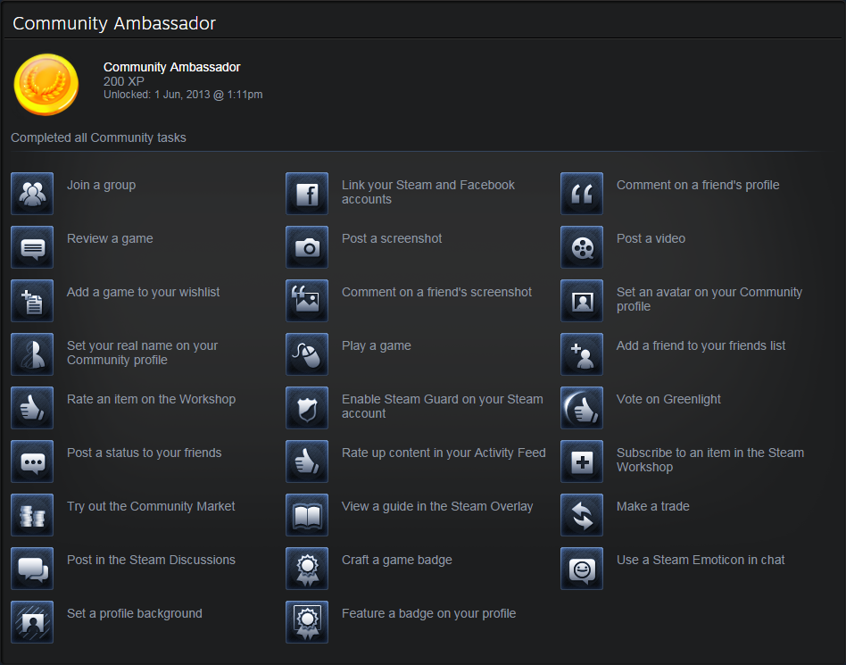 All About Steam Levels, Trading and Badges | Steam Levels