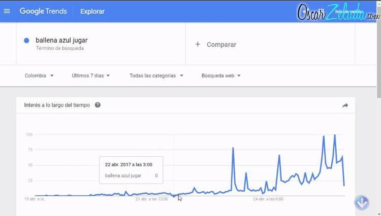 Google Trends-Hot Trends-tendencias-actuales-buenas