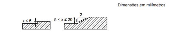 dimensionamento de rampa para tratamento de desníveis até 20 milímetros