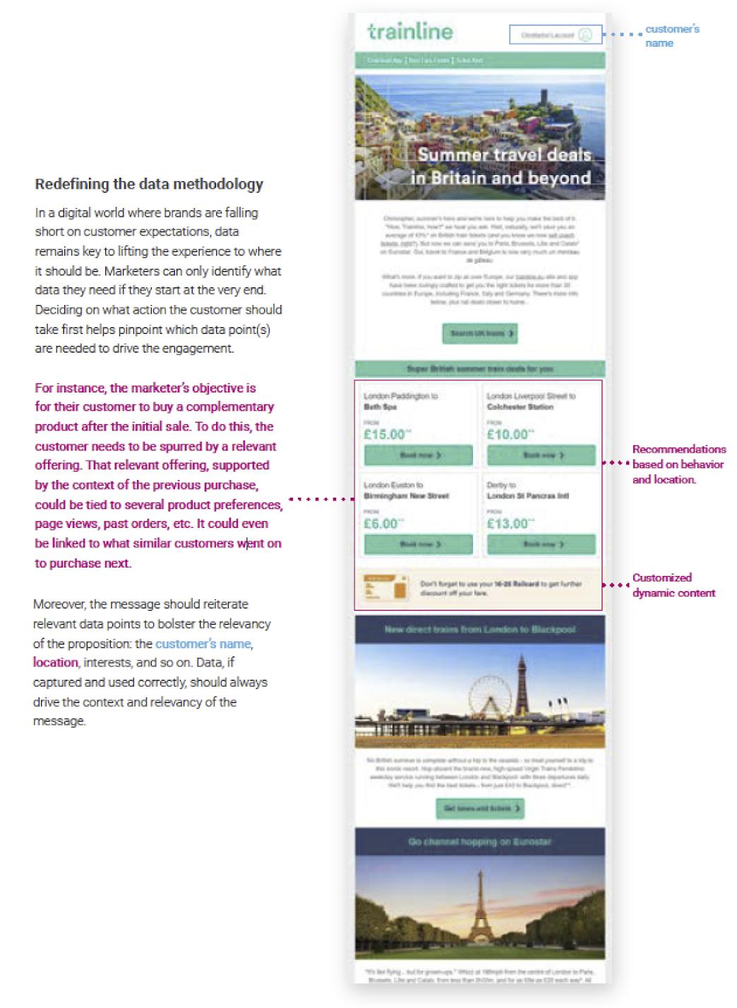 Redefining the data methodology