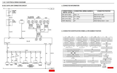 Download Japanisches Auto-Schaltplan APK 1.0 APK für Android - autos ...