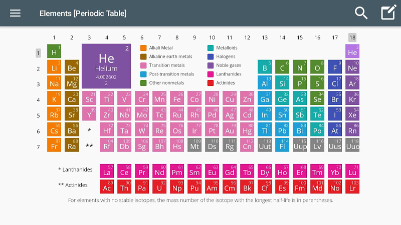 Скриншот Elements [Periodic Table]
