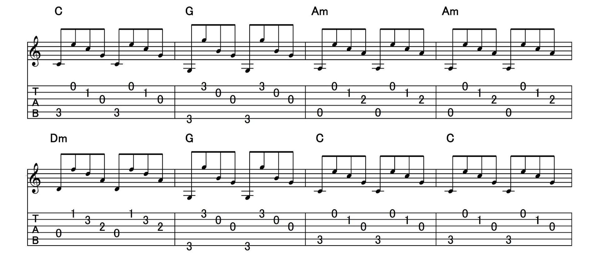 アルペジオの練習:パターン2