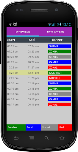 Chogadia Hisab Calculator