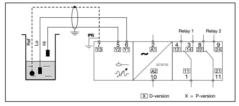 Cảm biến đo mức nước điện cực