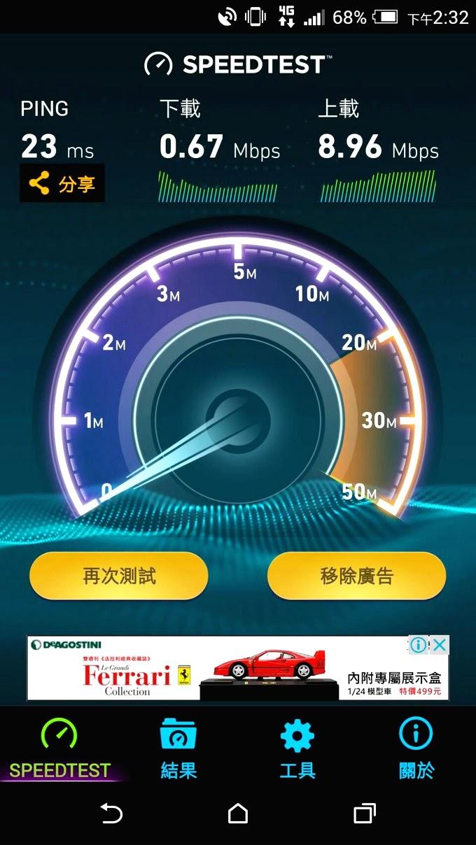 高鐵Wi-Fi使用與測試心得