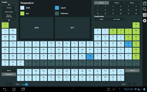 screenshot image - Periodic Table Jq Soft Apk