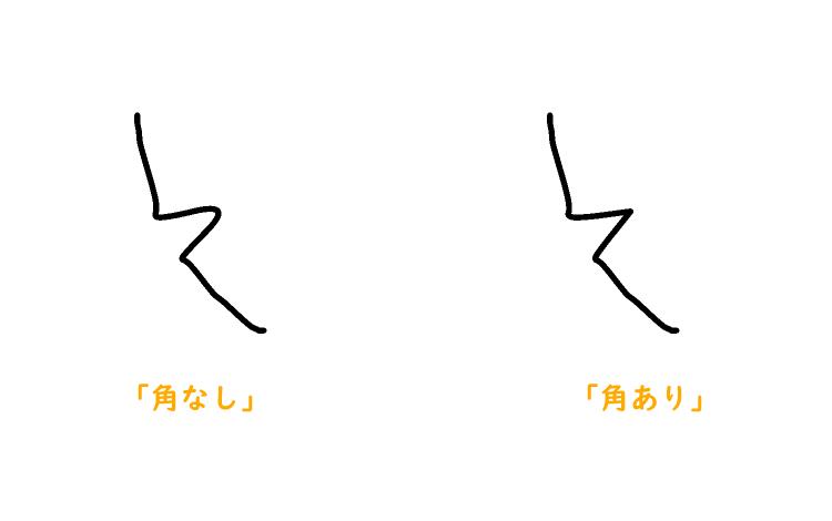 制御点:角なし/あり