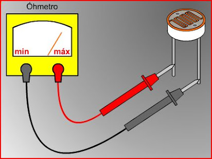 Circuito Ldr : La ldr resistencia dependiente de la luz