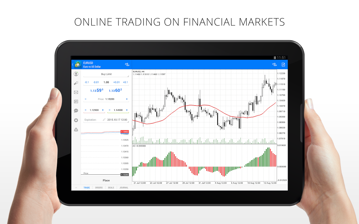 MetaTrader 5- screenshot