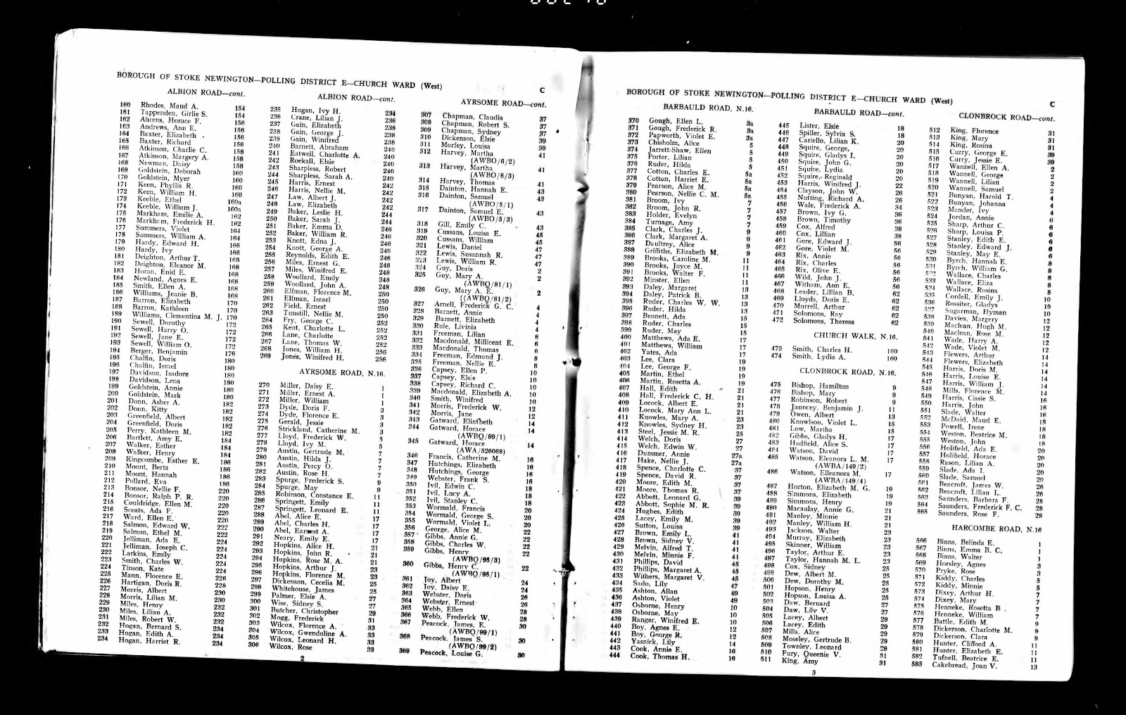 C:\Users\Main user\Documents\Ancestry\Dadaji\Miles Electoral\1945 1 H, L & R Miles 232 Albion Rd.jpg