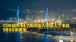 13年起有10.7萬宗輸入中國人才申請 3800宗被拒