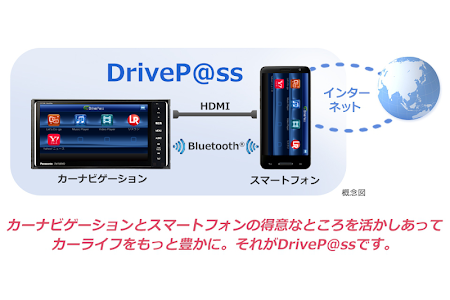 Drive P@ss screenshot 2