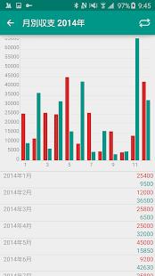 うまろぐ -競馬の収支管理アプリ- - náhled