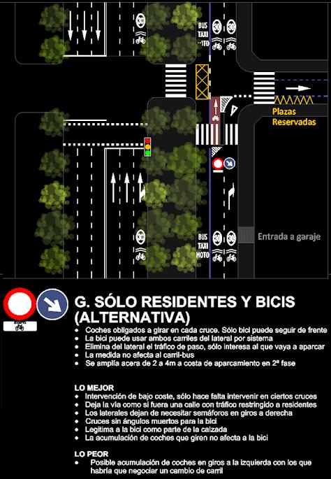 Paseo Castellana - Opción G: Sólo bicis y residentes (alternativa)