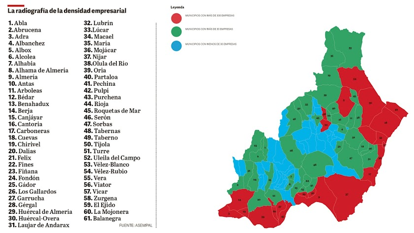 Radiografía de la densidad empresarial en la provincia