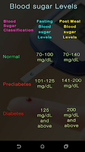 Blood Sugar Checker Prank screenshot 3