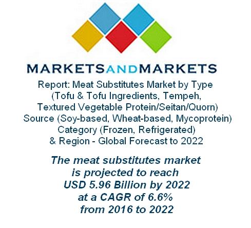 FutureofMeatSubstituteMeatfreeveganmarket2016.jpg