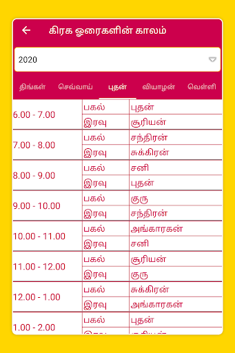 Tamil Calendar 2020 Tamil Calendar Panchangam 2020 6.1 screenshots 15