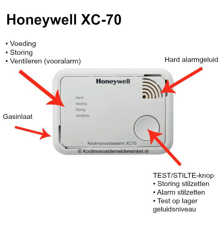 Co melder Honeywell XC70