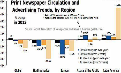 Newspaper Circulation.jpg
