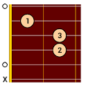 DG Guitar Chords icon