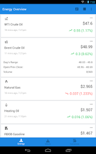Crude Oil Price Screenshot