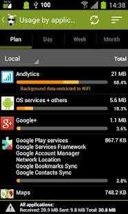 3G Watchdog Pro - Data Usage Screenshot