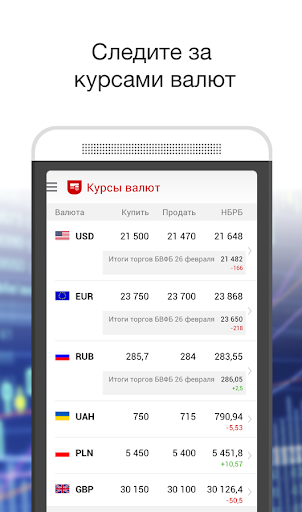 Финансы TUT.BY - курсы валют, конвертер, банки screenshot 1