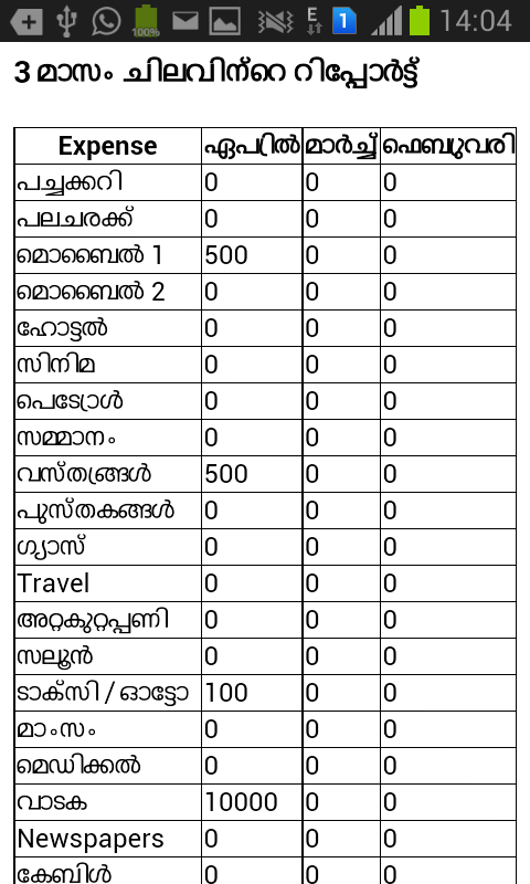 Malayalam Expense Tracker- screenshot
