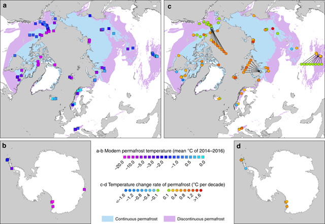 Permafrost temperature and rate of change near the depth of zero annual amplitude. a, b Mean annual ground temperatures for 2014–2016 in the Northern Hemisphere and Antarctica, n=129 boreholes. c, d Decadal change rate of permafrost temperature from 2007 to 2016, n=123 boreholes (Eq. 3). Changes within the average measurement accuracy of ~±0.1°C are coded in green. Continuous permafrost zone (>90% coverage); discontinuous permafrost zones (<90% coverage). Graphic: Biskaborn, et al., 2019 / Nature Communications
