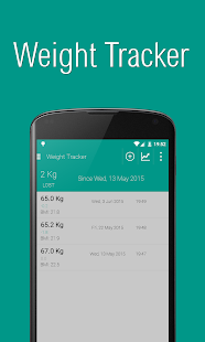Diet Assistant - Weight Loss ★- screenshot thumbnail