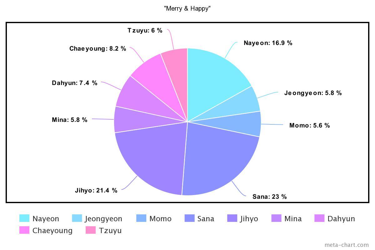 meta-chart - 2021-02-19T142049.017