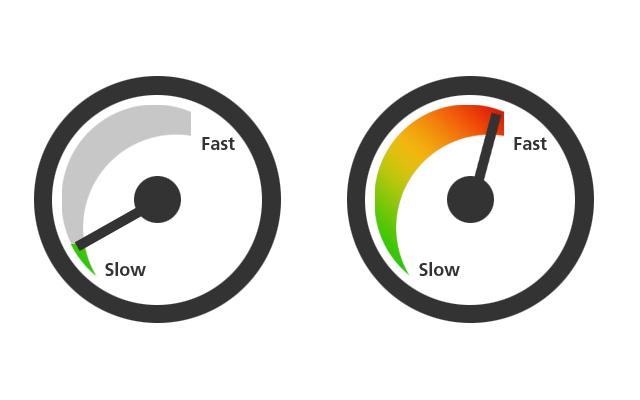 Sites Speed