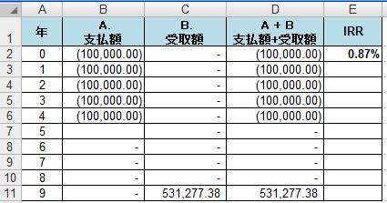 貯蓄型保険(払込5年 満期85歳)IRR計算表