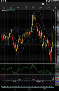 VertexFX aTrader -Forex&Stocks- screenshot thumbnail