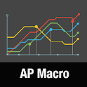 AP MacroEconomic Practice Test icon
